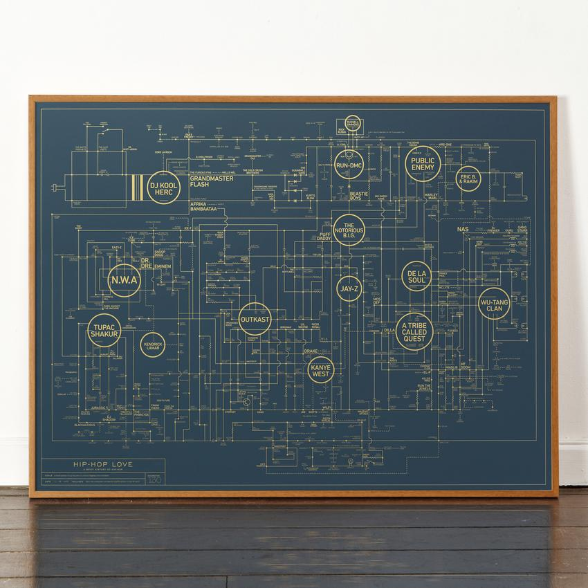 hip-hop-love-blueprint-art-print-dorothy-frame_850x