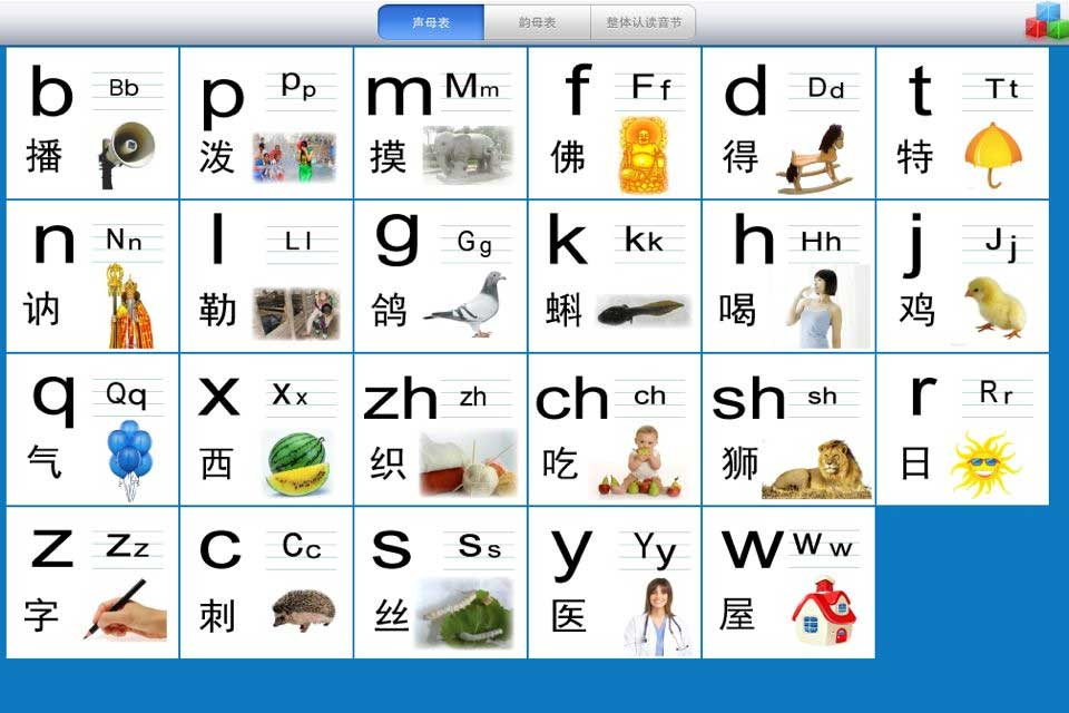 Chinese-Pinyin-Alphabet-Initials